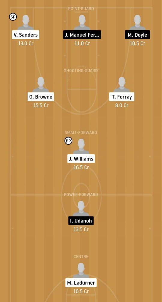 ABT vs PAT Dream11 Team - Experts Prime Team