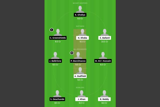 ACCA vs OEI Dream11 Team - Experts Prime Team