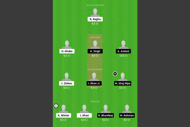 ACCA vs ROS Dream11 Team - Experts Prime Team