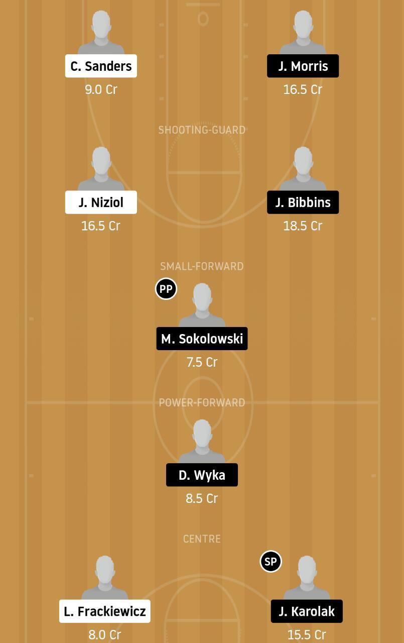 ASB vs LEW Dream11 Team - Experts Prime Team