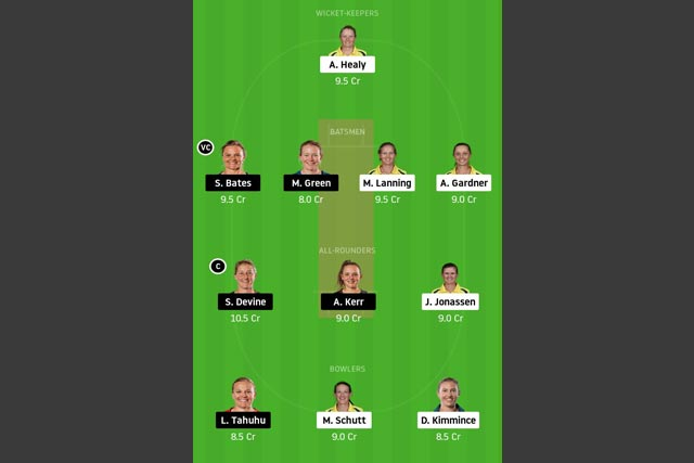 AU-W vs NZ-W Dream11 Team - Experts Prime Team