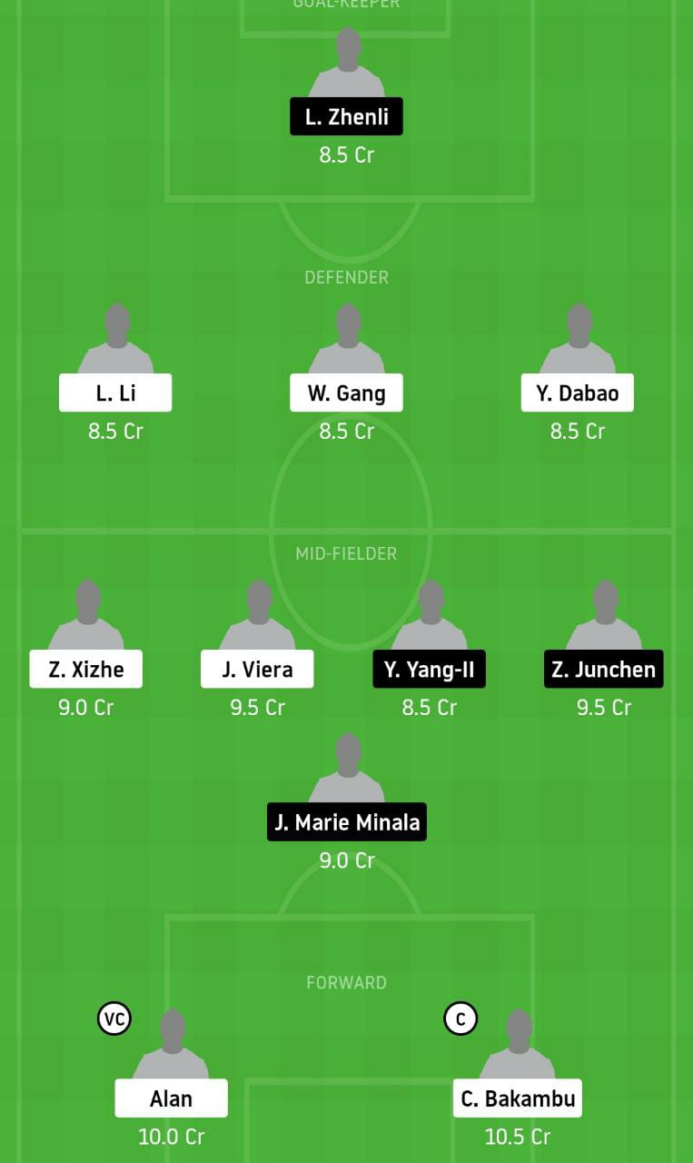 BEI vs QIN Dream11 Team - Experts Prime Team