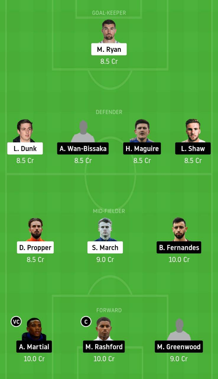 BHA vs MUN Dream11 Team - Experts Prime Team