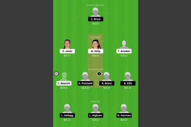CES vs LIG Dream11 Team - Experts Prime Team
