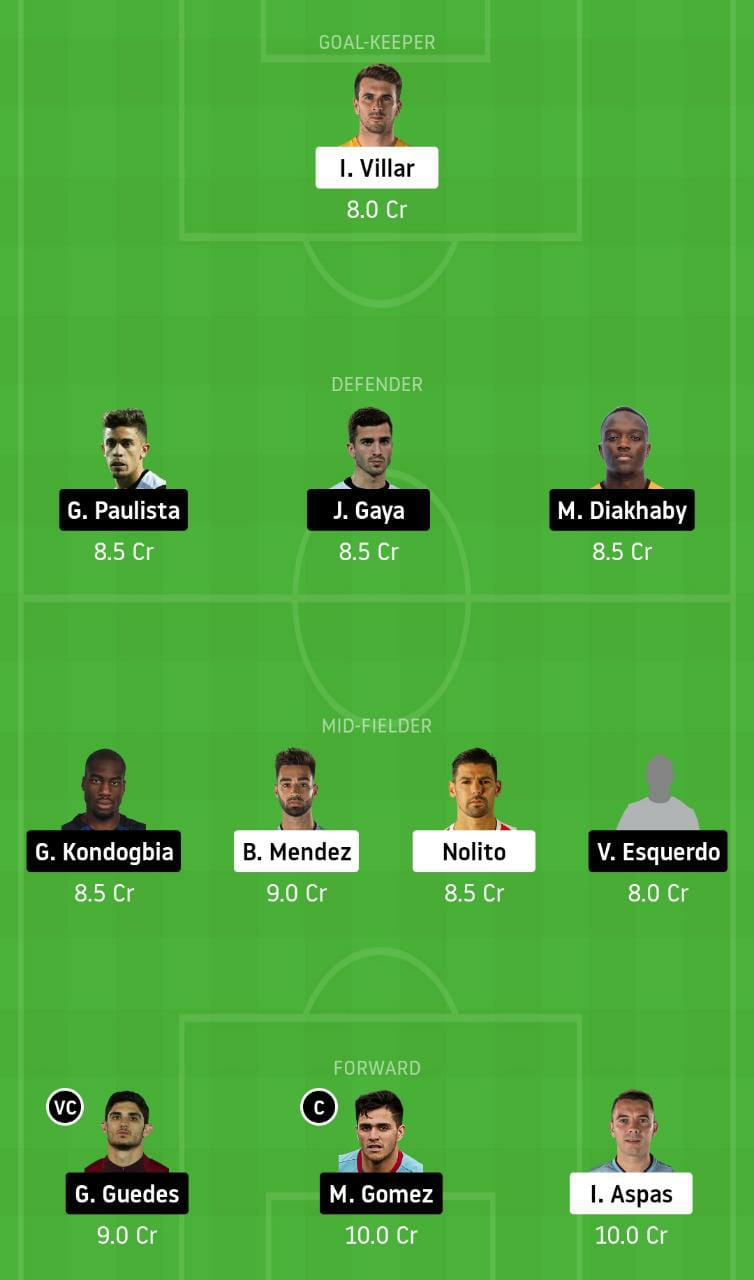 CEV vs VAL Dream11 Team - Experts Prime Team