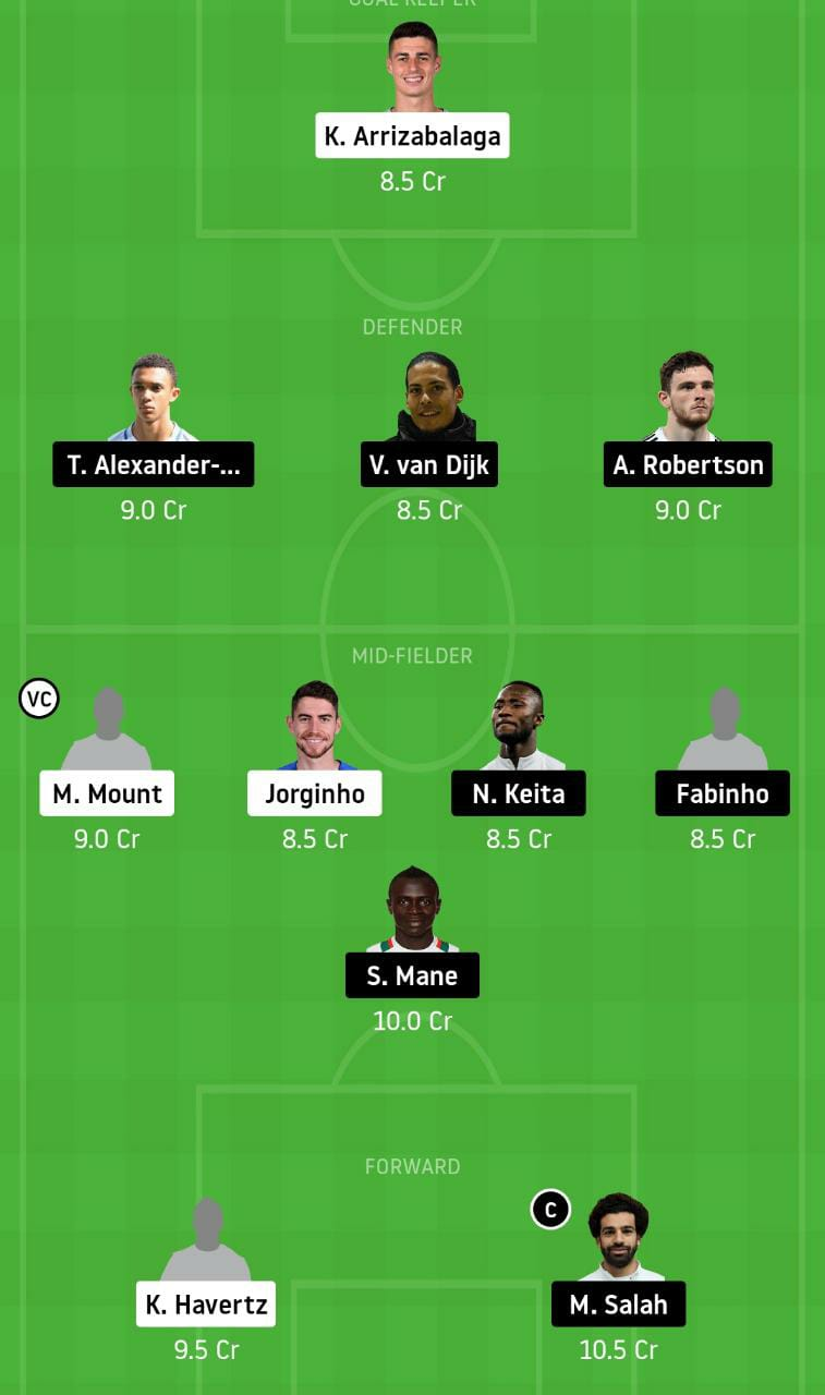 CHE vs LIV Dream11 Team - Experts Prime Team