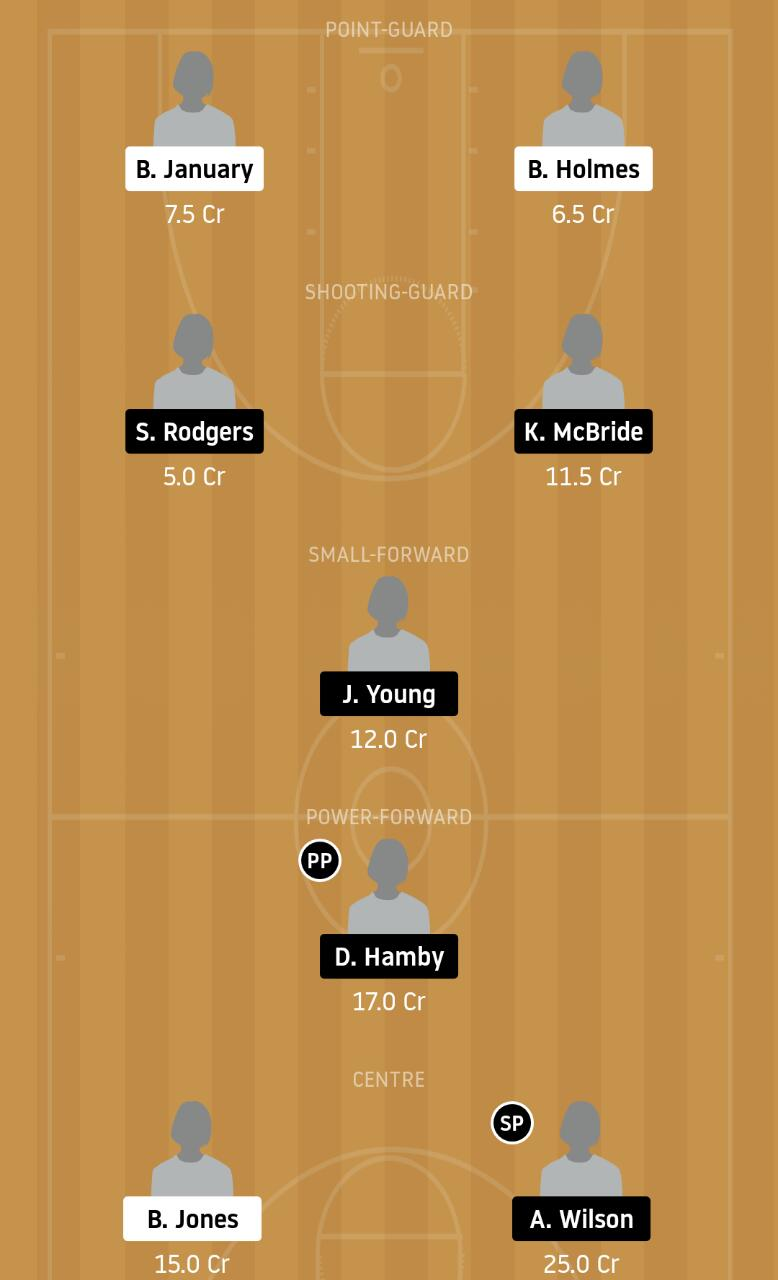CON vs LVA Dream11 Team - Experts Prime Team