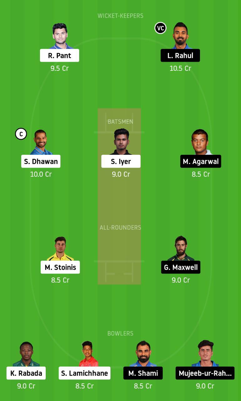 DC vs KXIP Dream11 IPL Team - 2nd Match IPL Dream11 Prediction - Experts Prime Team