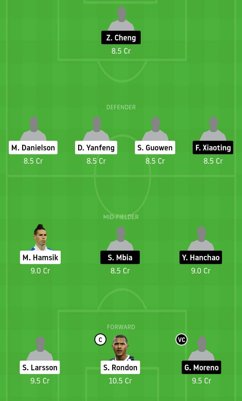 DLN vs SHN Dream11 Team - Experts Prime Team