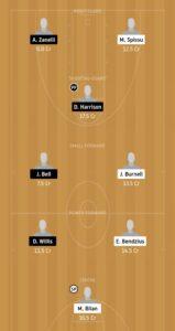 DSA vs BRI Dream11 Team - Experts Prime Team