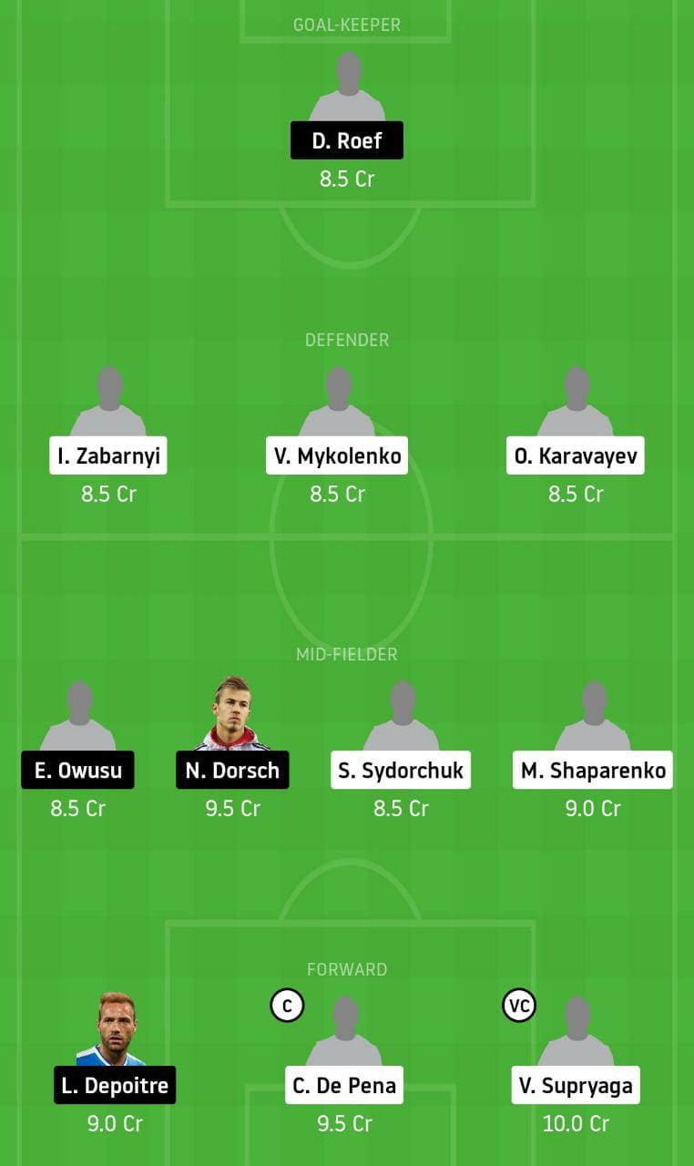 DYK vs GET Dream11 Team - Experts Prime Team