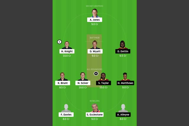 EN-W vs WI-W Dream11 Team - Experts Prime Team