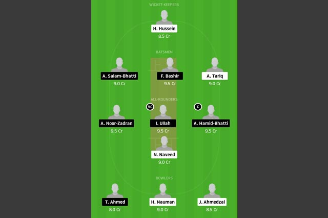 FCC vs TUH Dream11 Team - Experts Prime Team