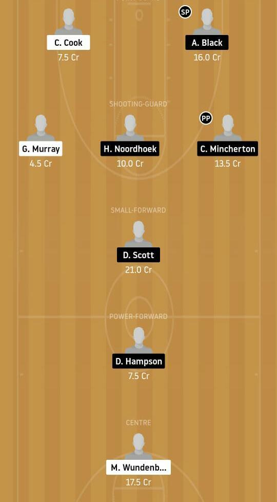 GB vs WT Dream11 Team - Experts Prime Team