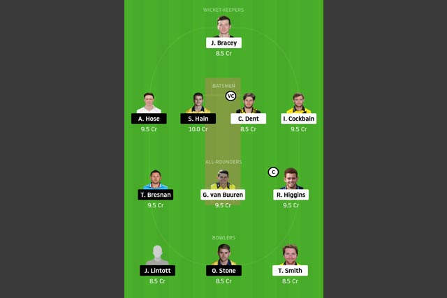 GLO vs WAS Dream11 Team - Experts Prime Team