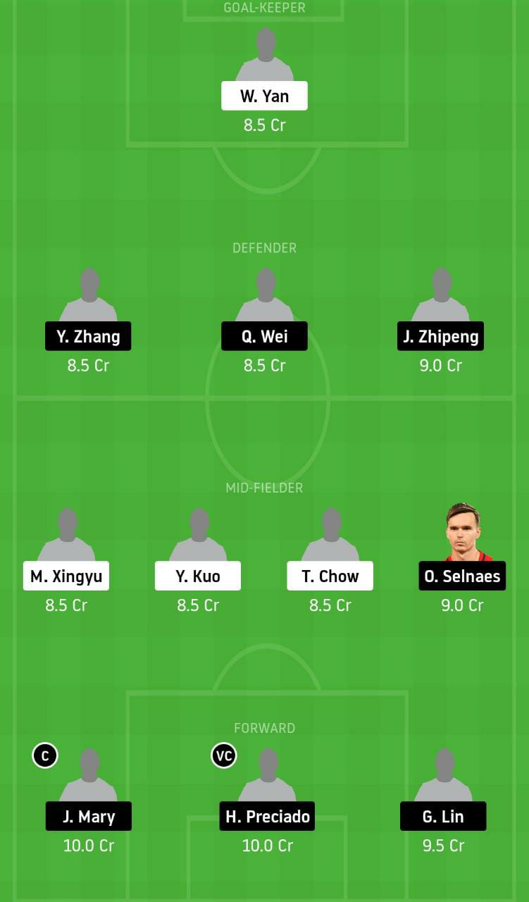 HN vs SHZ Dream11 Team - Experts Prime Team