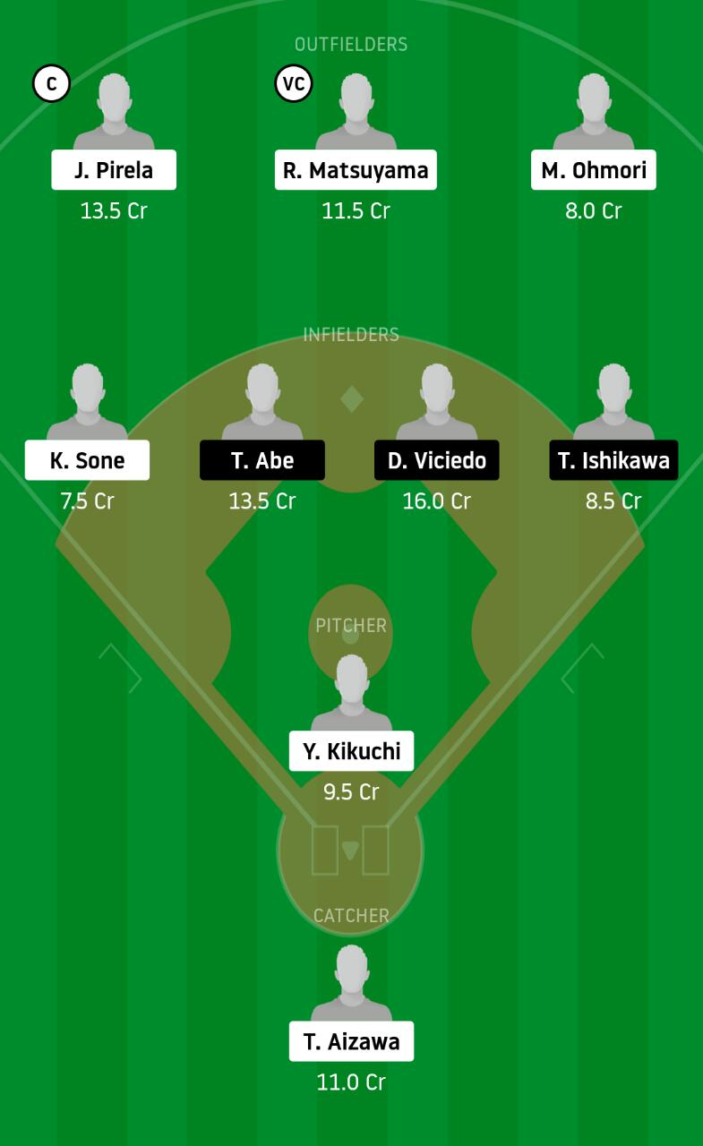 HTC vs CHD Dream11 Baseball - Experts Prime Team