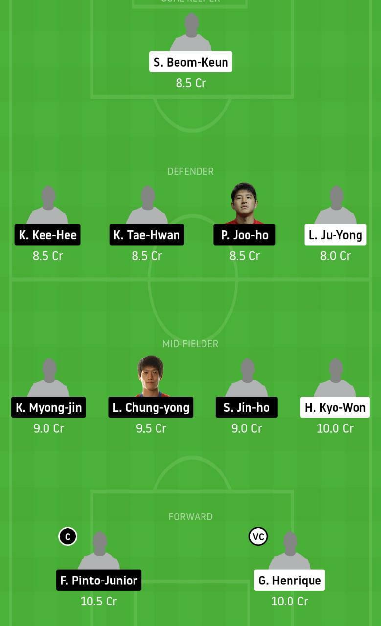 JNB vs ULS Dream11 Team - Experts Prime Team
