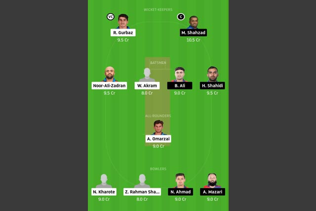 KE vs MAK Dream11 Team - Experts Prime Team