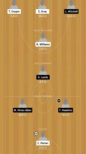 LAS vs WAS Dream11 Team - Experts Prime Team