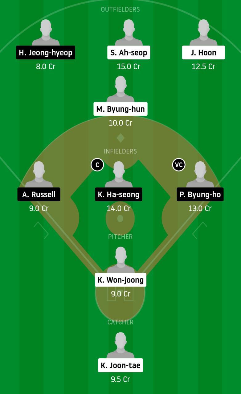 LOG vs KIH Dream11 Baseball Team - Experts Prime Team