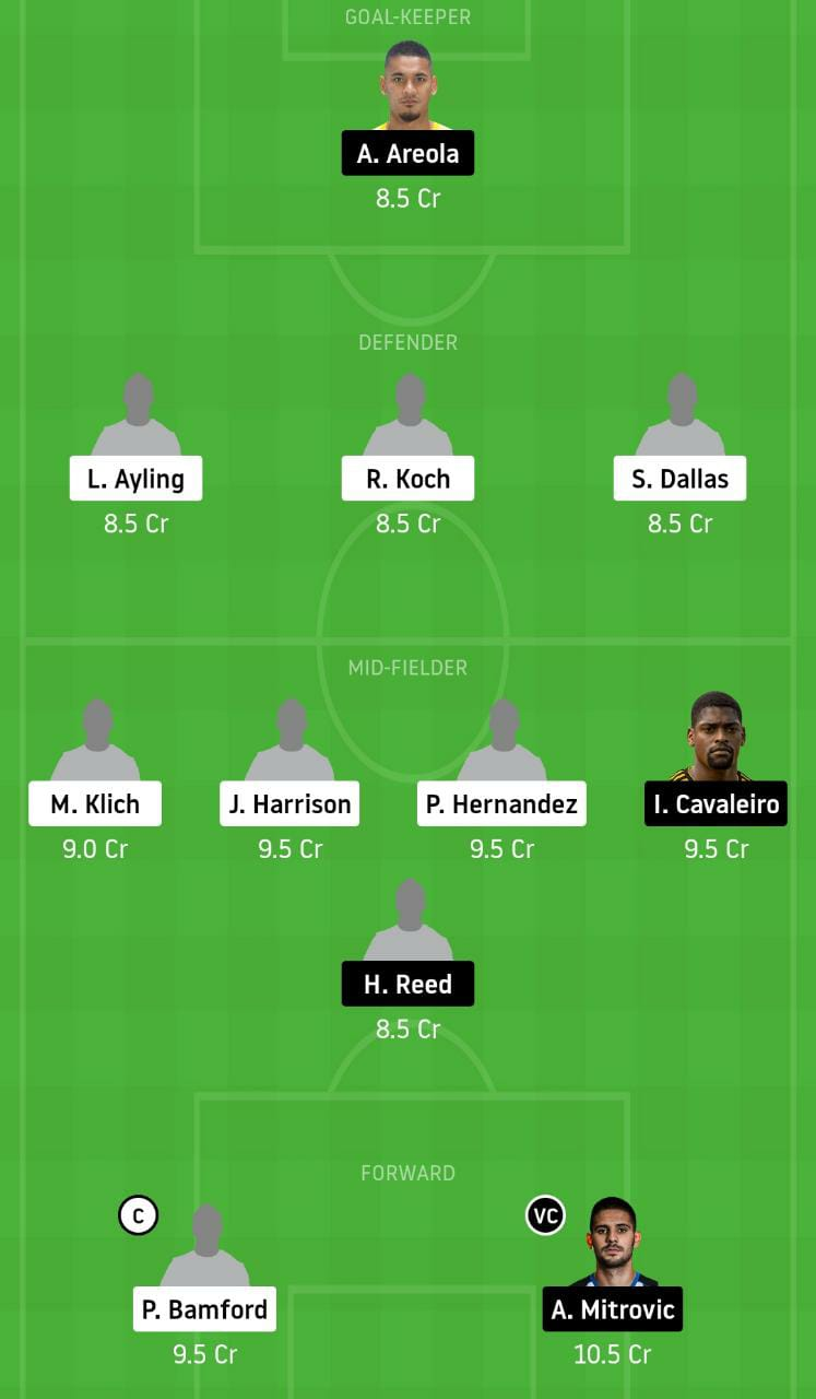 LU vs FUL Dream11 Team - Experts Prime Team