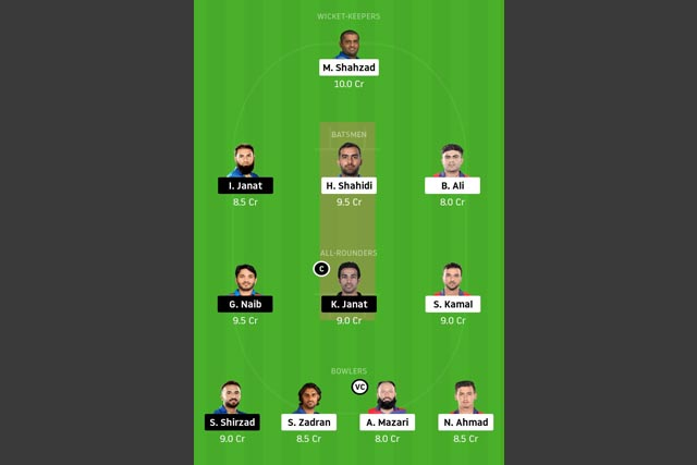 MAK vs BOD Dream11 Team - Experts Prime Team