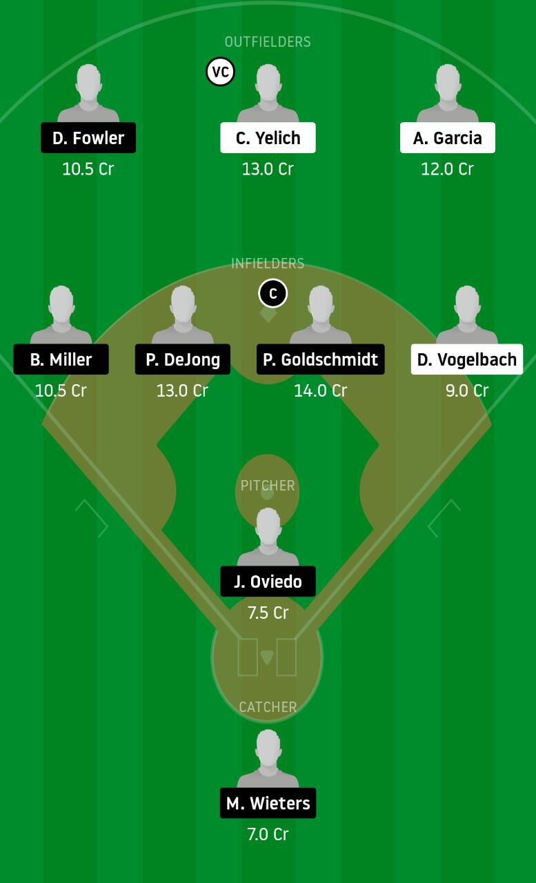 MB vs SLC Dream11 Baseball - Experts Prime Team