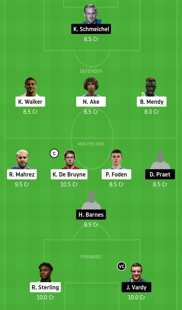 MCI vs LEI Dream11 Team - Experts Prime Team