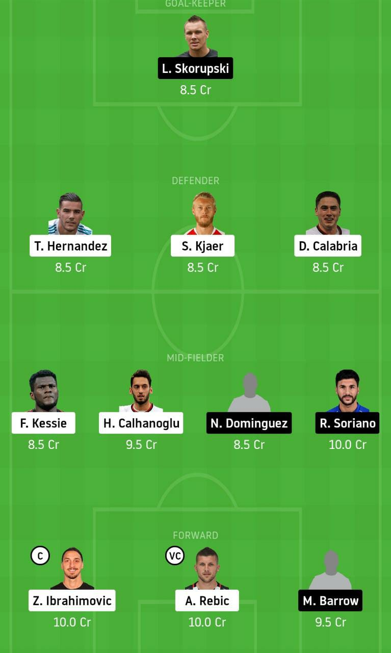 MIL vs BOG Dream11 Team - Experts Prime Team
