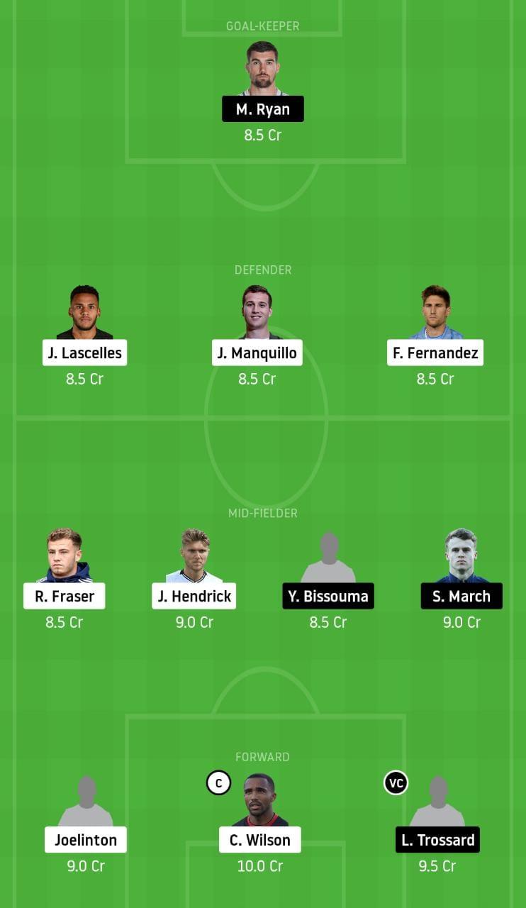 NEW vs BHA Dream11 Team - Experts Prime Team