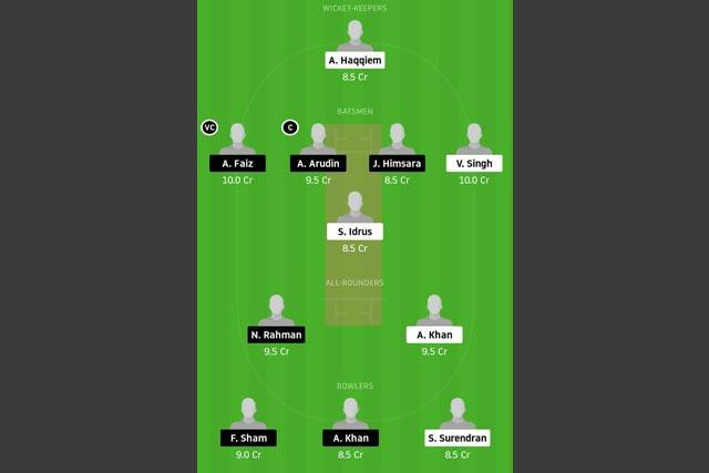 NS vs CS Dream11 Team - Experts Prime Team