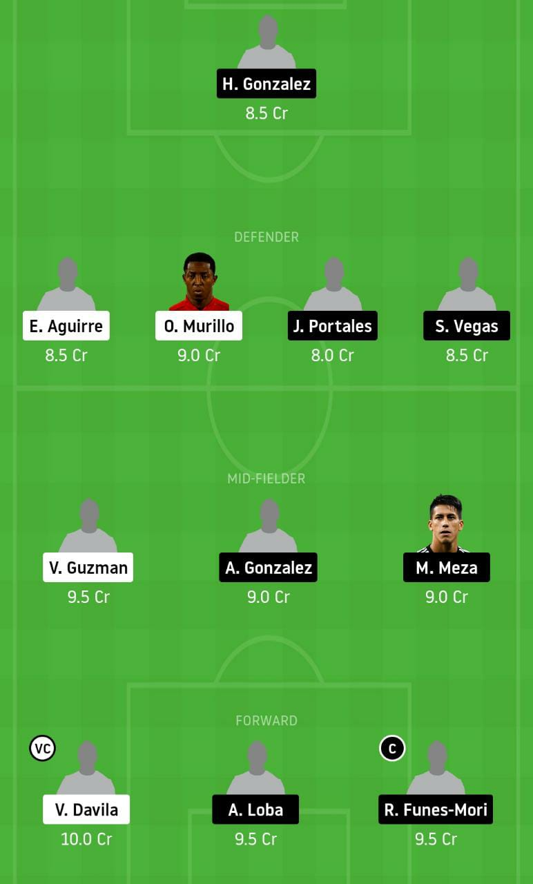 PAC vs MONT Dream11 Team - Experts Prime Team
