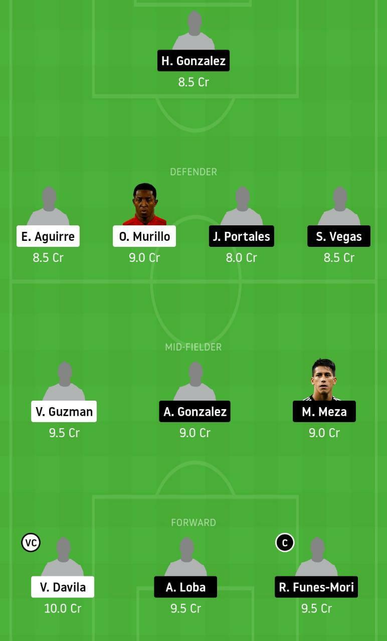 PAC vs MONT Dream11 Team - Experts Prime Team