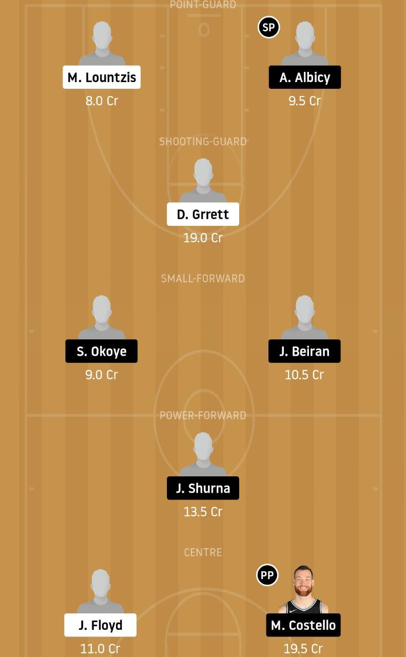 PRP vs GCN Dream11 Team - Experts Prime Team