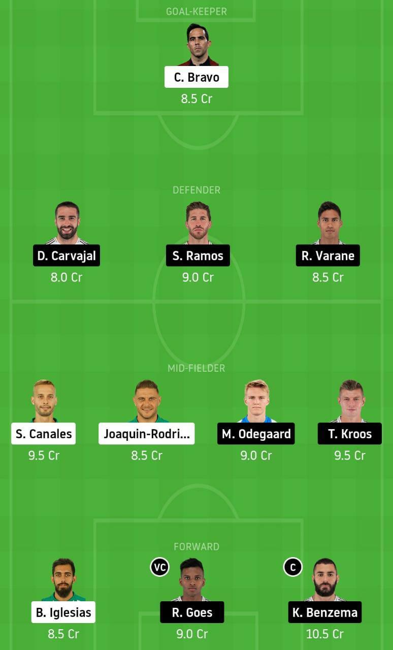 RB vs RM Dream11 Team - Experts Prime Team
