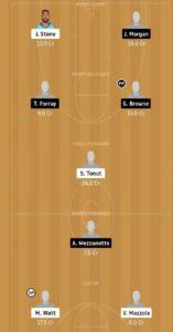 REV vs ABT Dream11 Team - Experts Prime Team