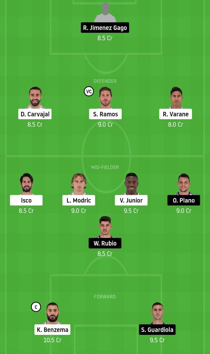RM vs VLD Dream11 Team - Experts Prime Team