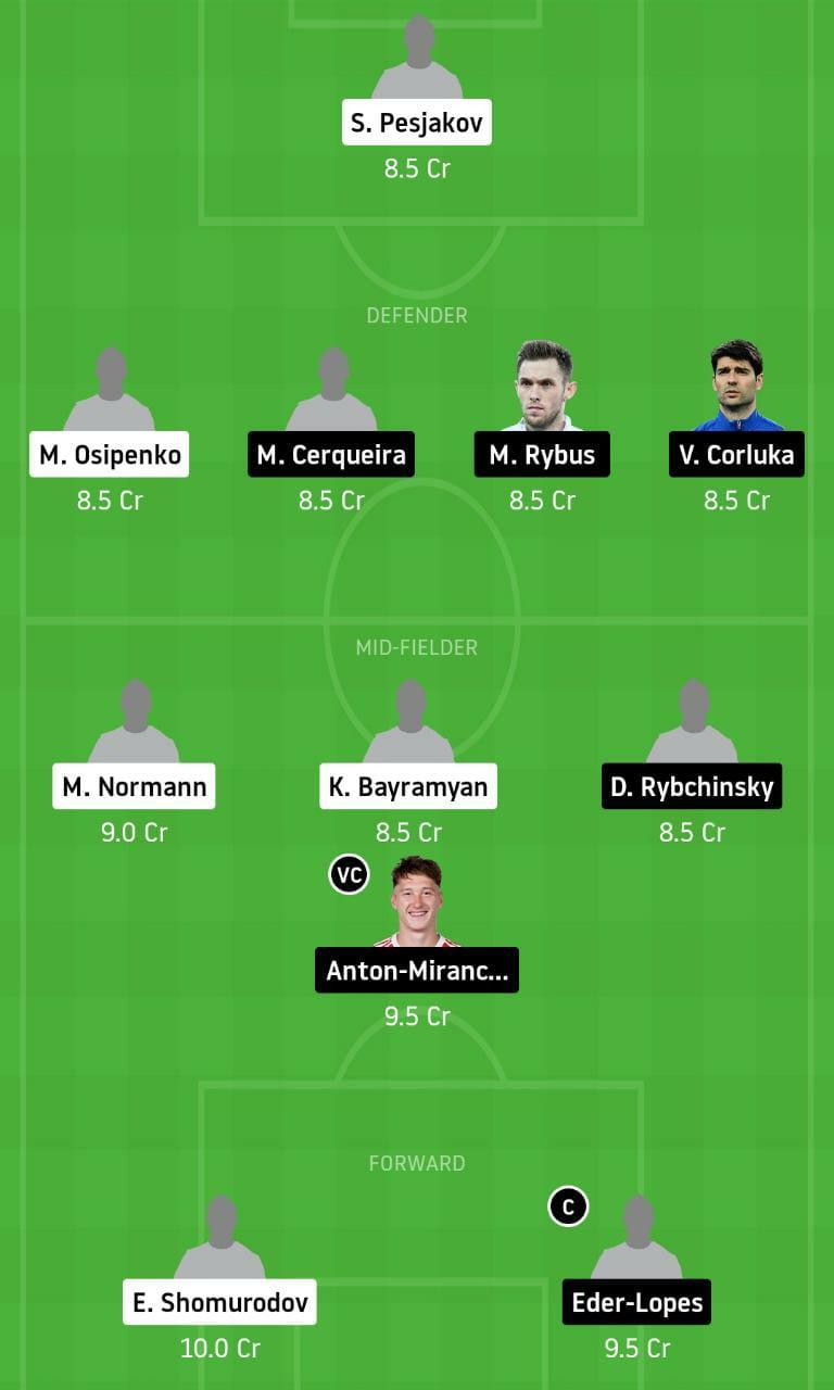 ROS vs LOK Dream11 Team - Experts Prime Team