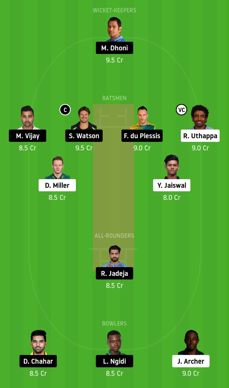RR vs CSK Dream11 Team - 4th IPL match