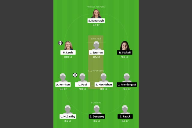 SCO-W vs TYP-W Dream11 Team - Experts Prime Team