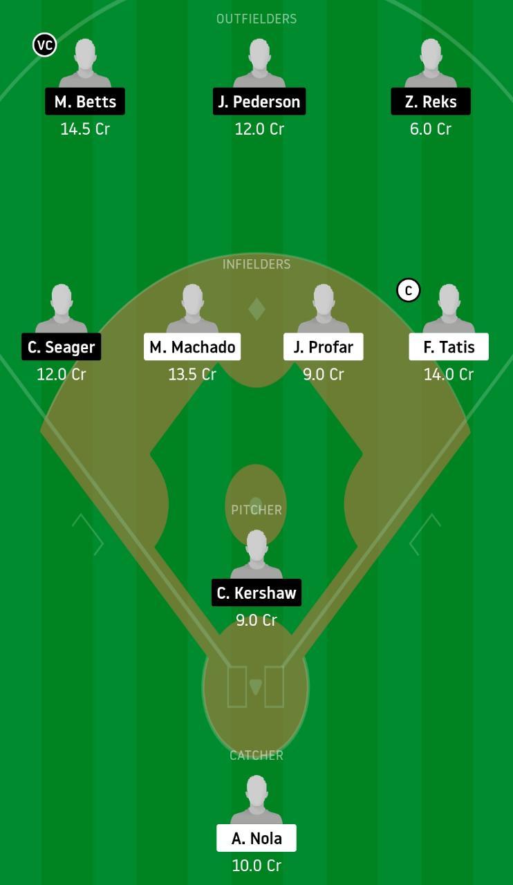 SDP vs LAD Dream11 Baseball - Experts Prime Team