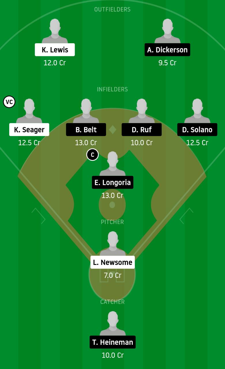 SEM vs SFG Dream11 Baseball- Experts Prime Team