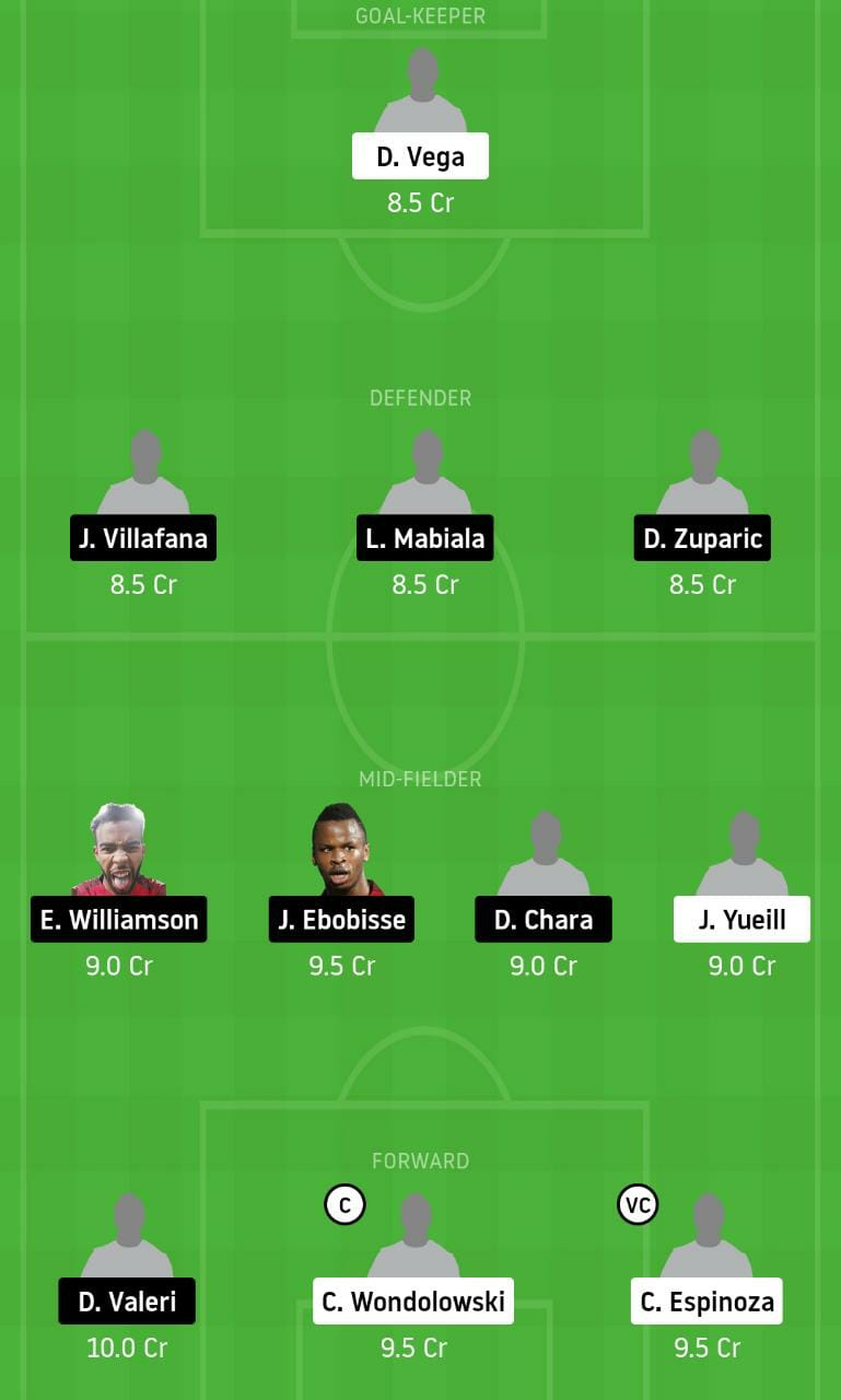 SJ vs PT Dream11 Team - Experts Prime Team