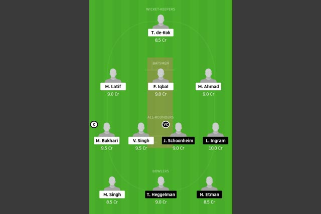 SPC vs EXC Dream11 Team - Experts Prime Team
