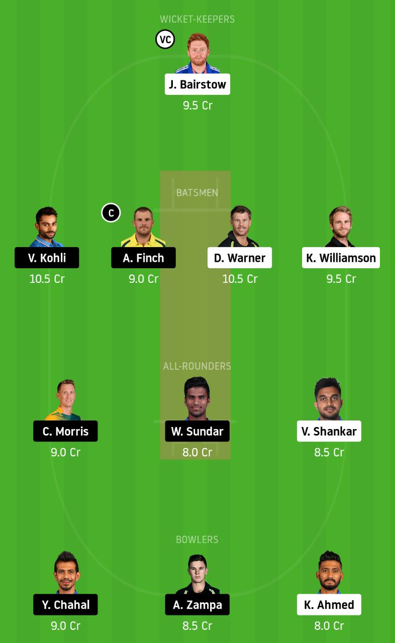 SRH vs BLR Dream11 Team - IPL 2020 - 3rd Match - Experts Prime Team