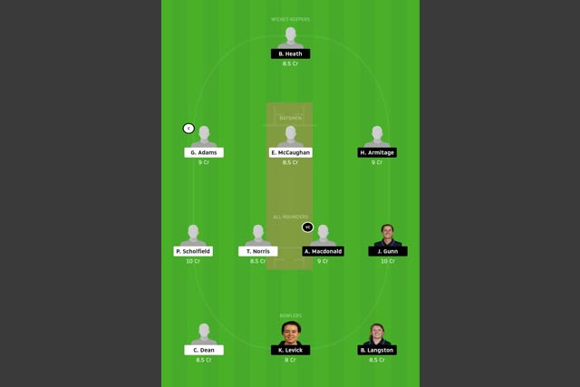 SV vs NOD Dream11 Team - Experts Prime Team
