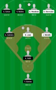 TAB vs WAN Dream11 Baseball - Experts Prime Team