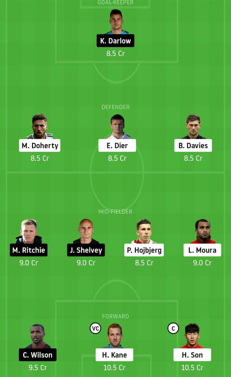 TOT vs NEW Dream11 Team - Experts Prime Team