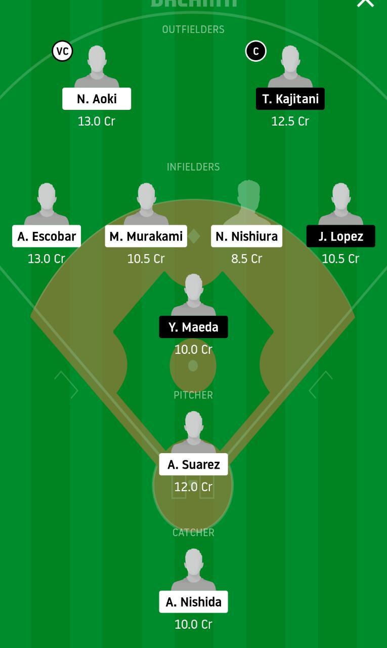 TYS vs YDB Dream11 Baseball - Experts Prime Team